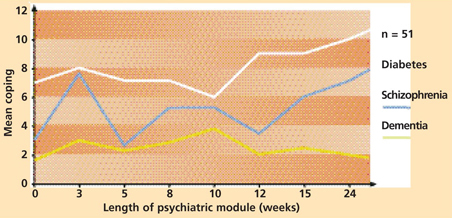 Patients with mental illness: general nurses' attitudes and