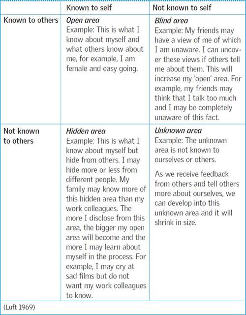 changing values essay in urdu language