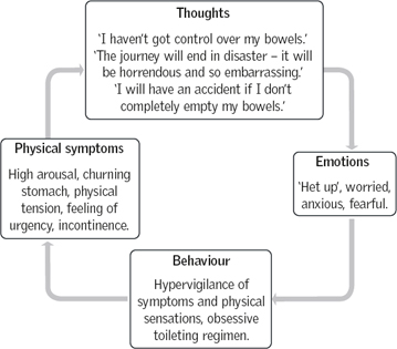 Psychological needs of patients with functional bowel disorder