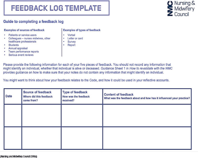 how to record and evidence practice related feedback for revalidation