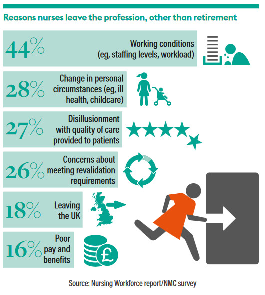 A workforce on the brink – MPs call on ministers to act